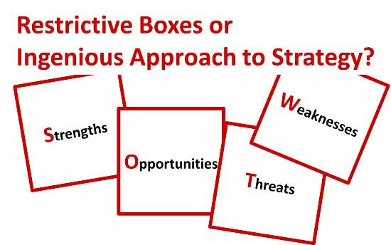 Strategic thinking needs thinking outside the mental boxes